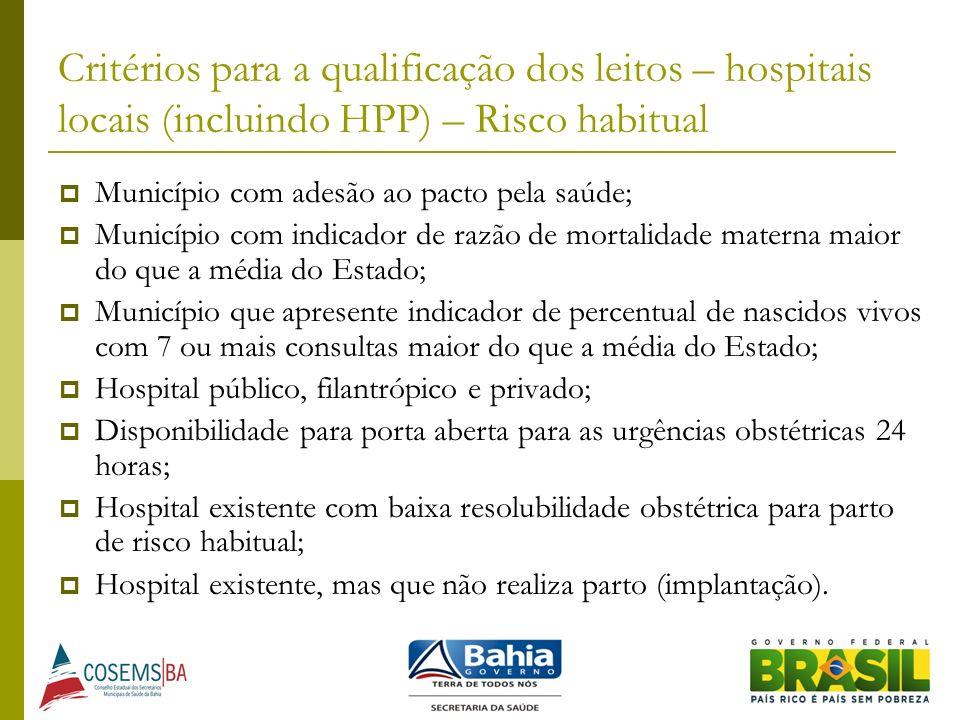 Critérios para a qualificação dos leitos – hospitais locais (incluindo HPP) – Risco habitual