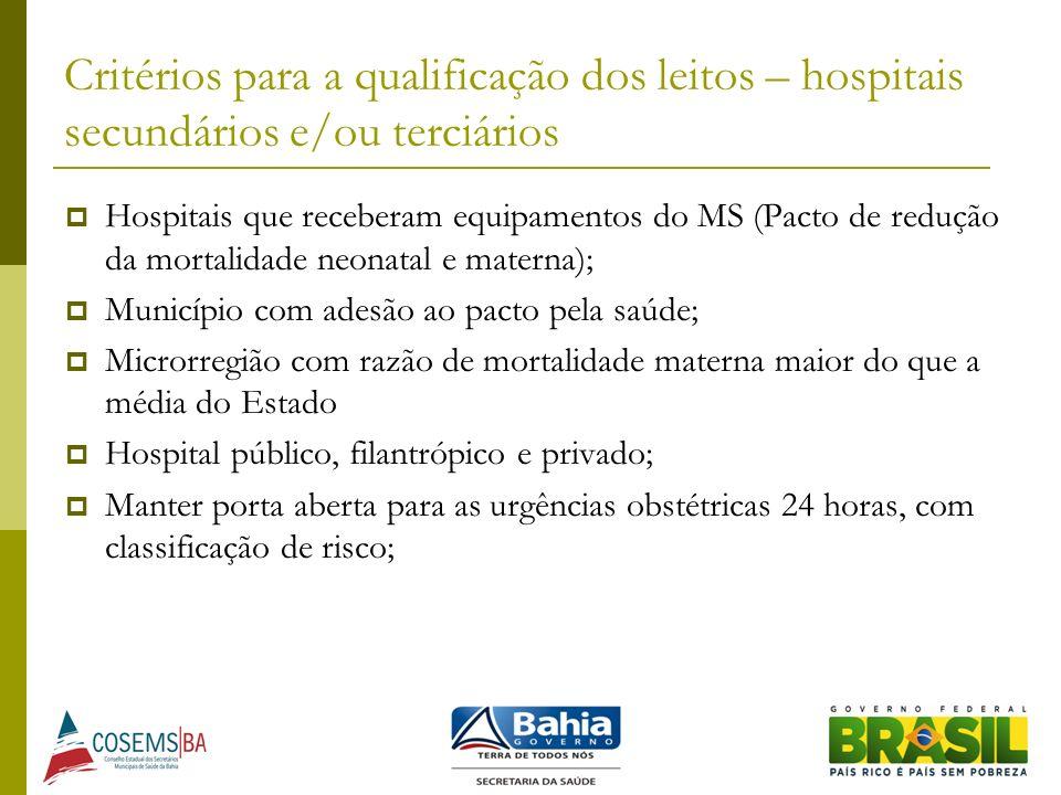 Critérios para a qualificação dos leitos – hospitais secundários e/ou terciários
