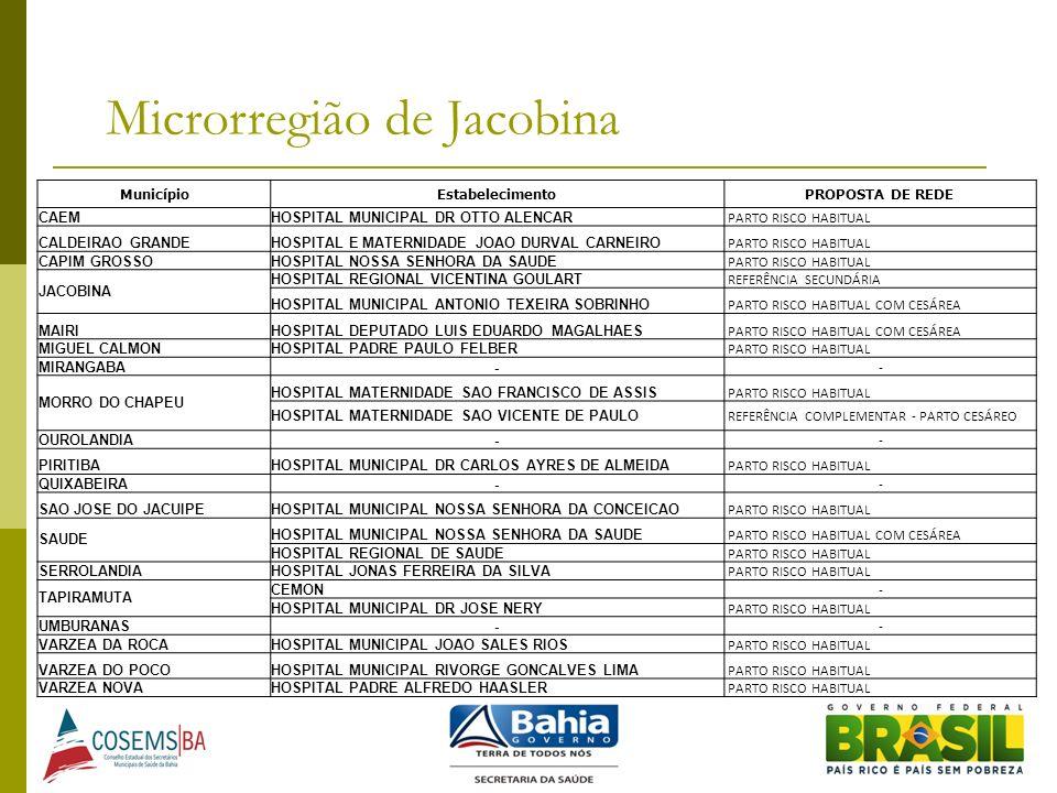 Microrregião de Jacobina