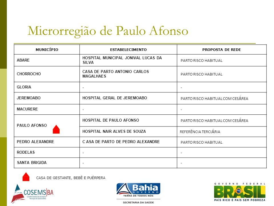 Microrregião de Paulo Afonso