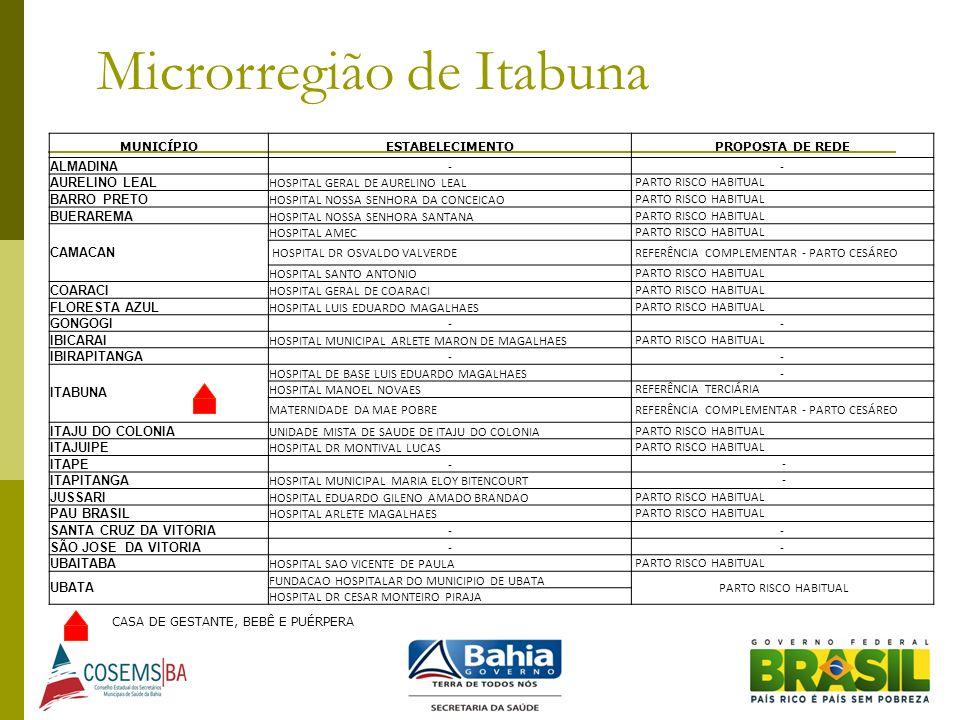 Microrregião de Itabuna