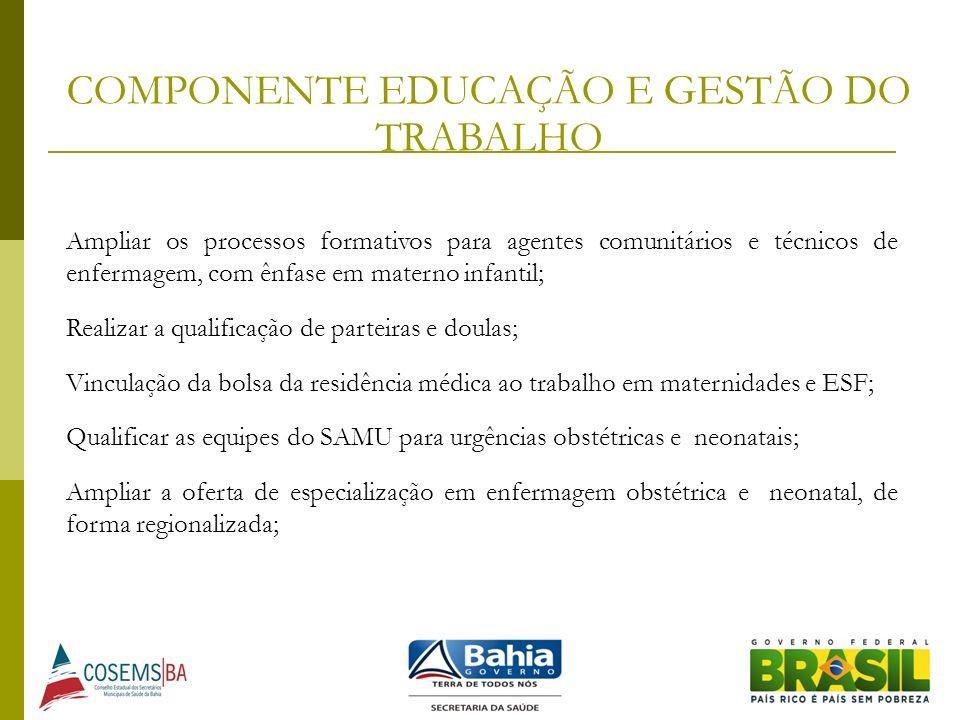 COMPONENTE EDUCAÇÃO E GESTÃO DO TRABALHO