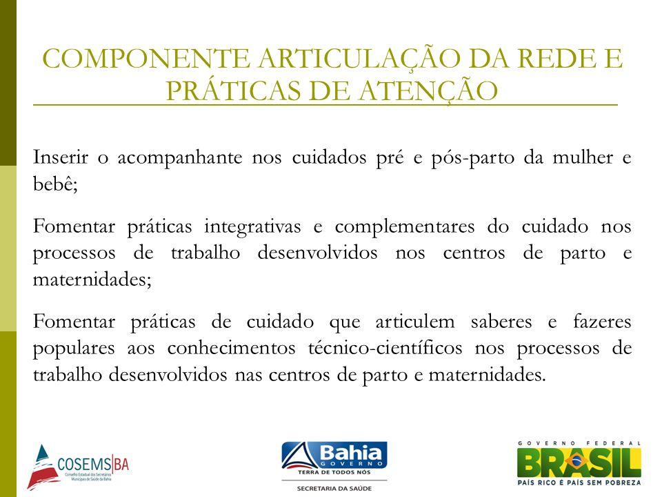 COMPONENTE ARTICULAÇÃO DA REDE E PRÁTICAS DE ATENÇÃO
