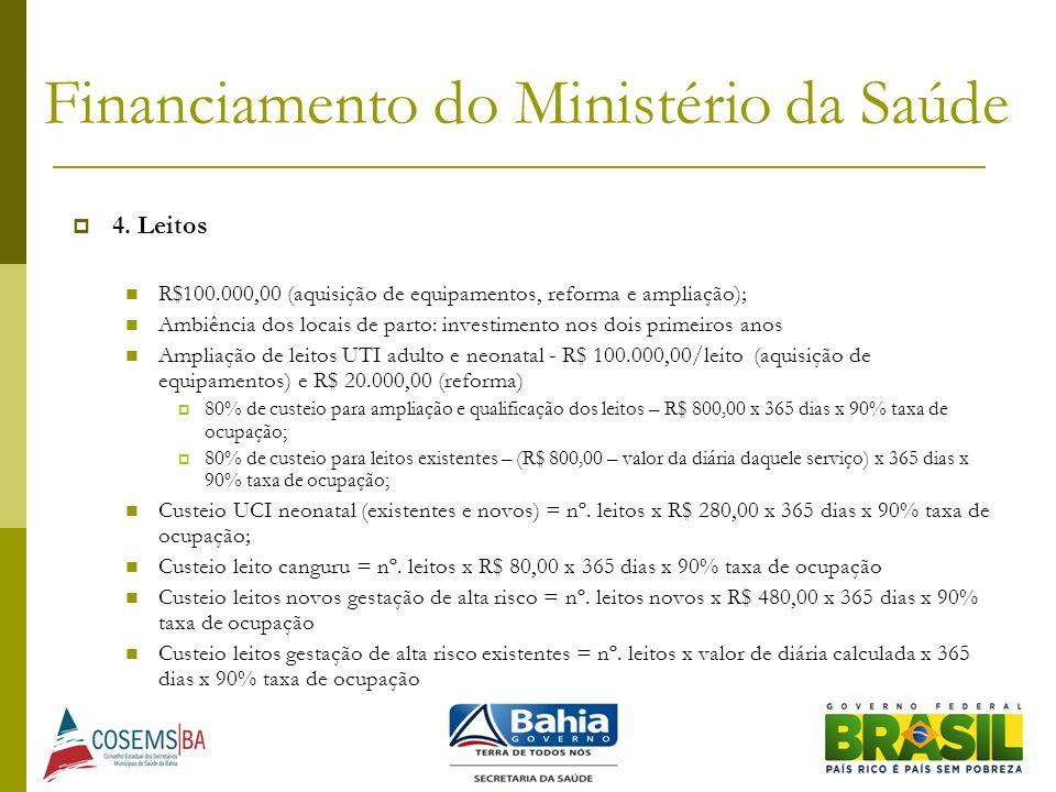 Financiamento do Ministério da Saúde
