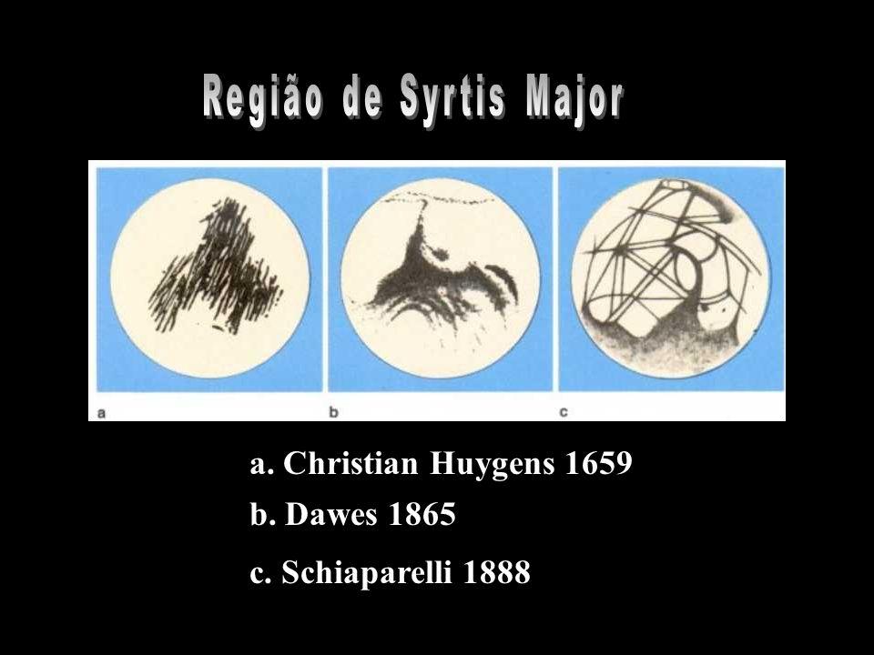 Região de Syrtis Major a. Christian Huygens 1659 b. Dawes 1865 c. Schiaparelli 1888