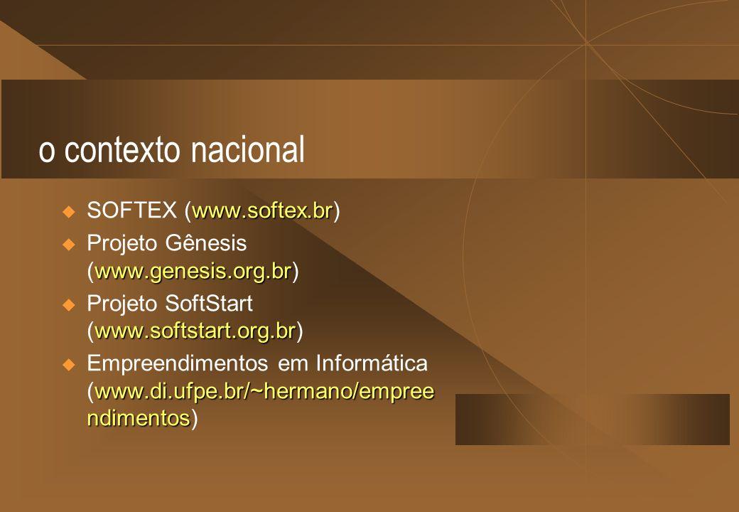 o contexto nacional SOFTEX (www.softex.br)