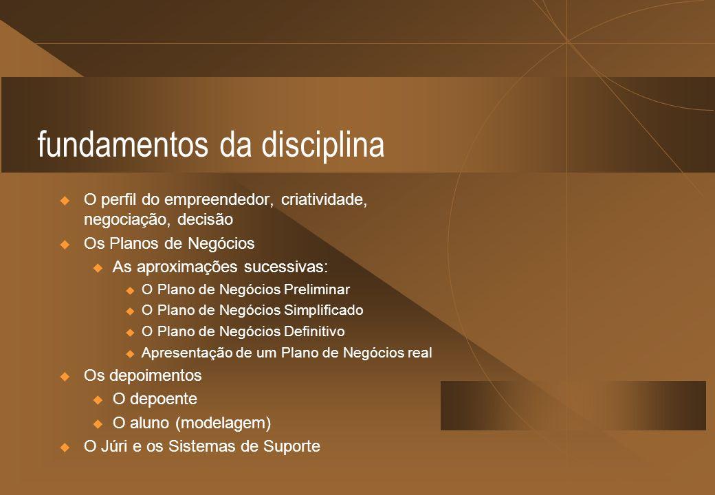 fundamentos da disciplina