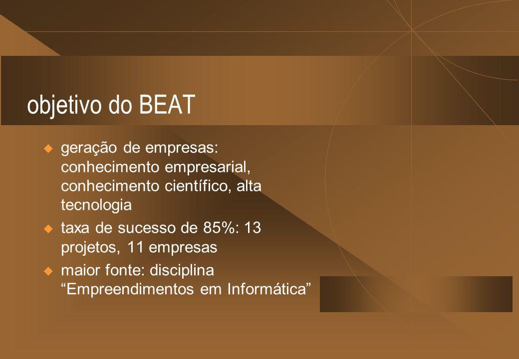 objetivo do BEAT geração de empresas: conhecimento empresarial, conhecimento científico, alta tecnologia.