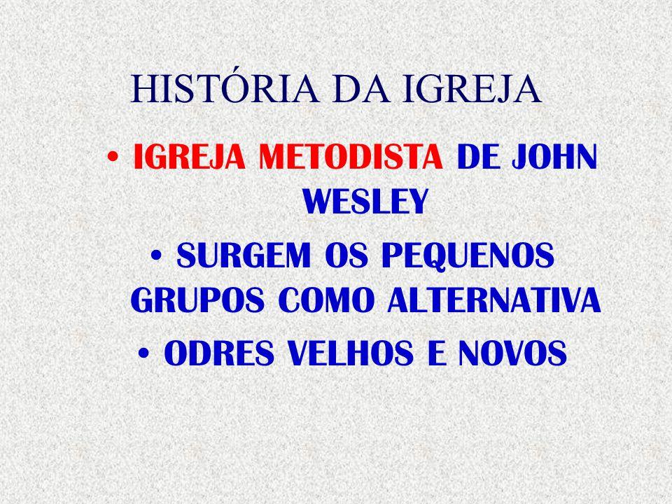 HISTÓRIA DA IGREJA IGREJA METODISTA DE JOHN WESLEY