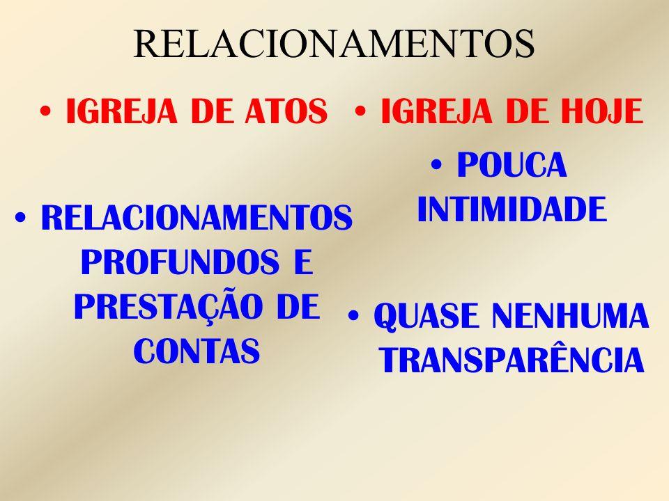 RELACIONAMENTOS IGREJA DE ATOS