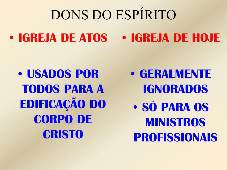 DONS DO ESPÍRITO IGREJA DE ATOS