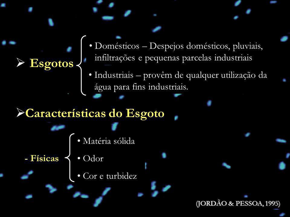 Características do Esgoto