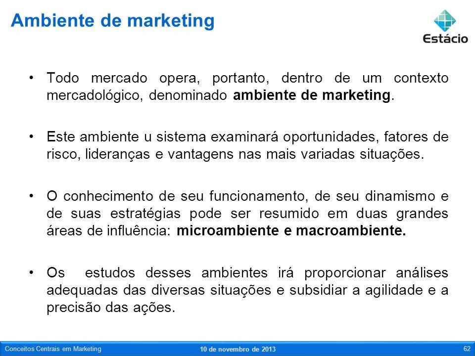 Ambiente de marketingTodo mercado opera, portanto, dentro de um contexto mercadológico, denominado ambiente de marketing.