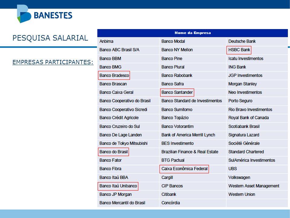 PESQUISA SALARIAL EMPRESAS PARTICIPANTES: