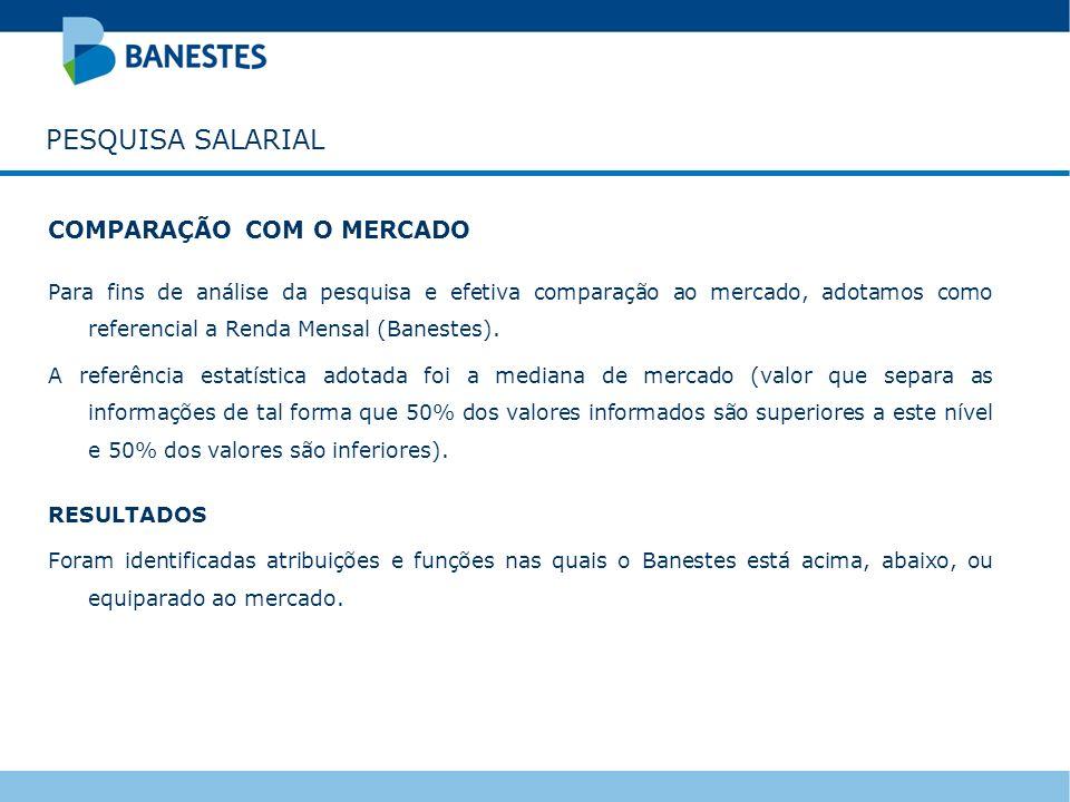PESQUISA SALARIAL COMPARAÇÃO COM O MERCADO