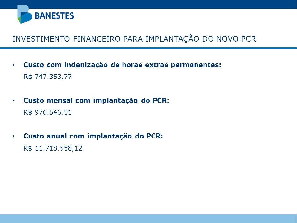 INVESTIMENTO FINANCEIRO PARA IMPLANTAÇÃO DO NOVO PCR