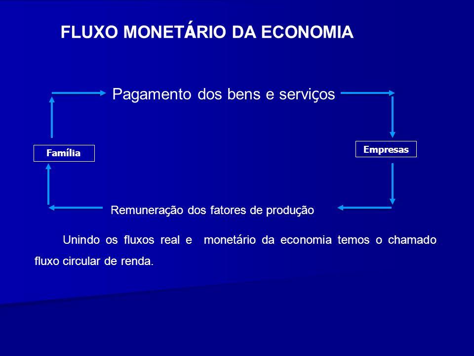 FLUXO MONETÁRIO DA ECONOMIA