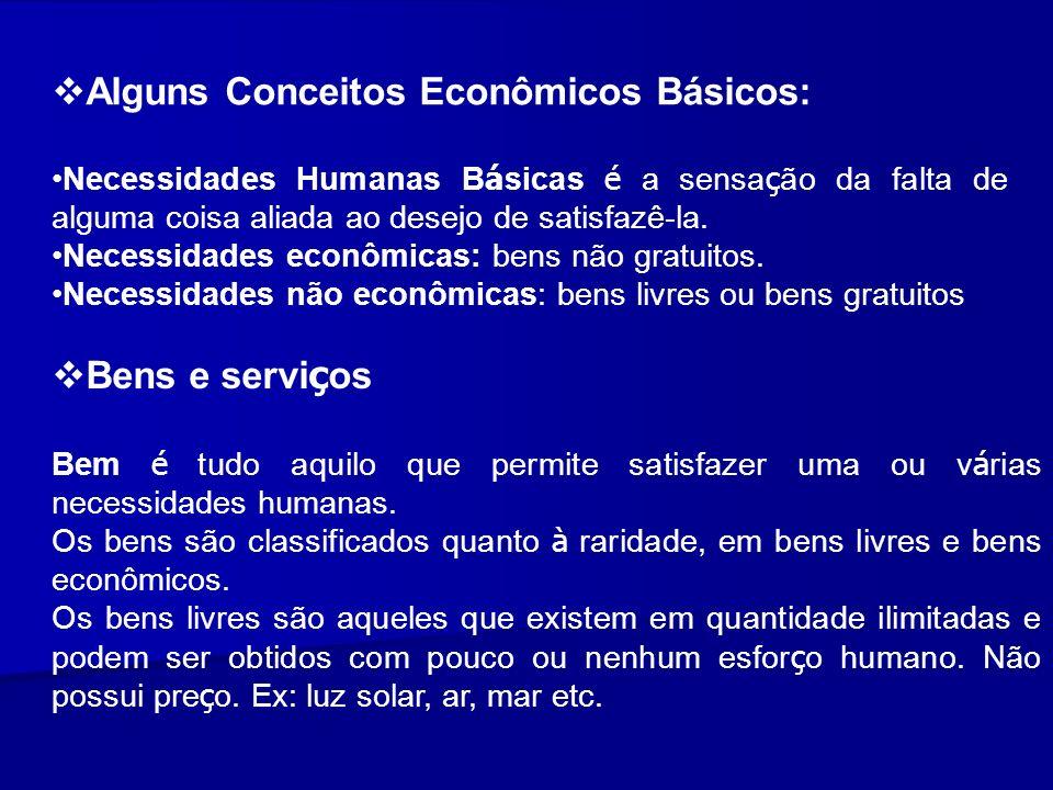Alguns Conceitos Econômicos Básicos: