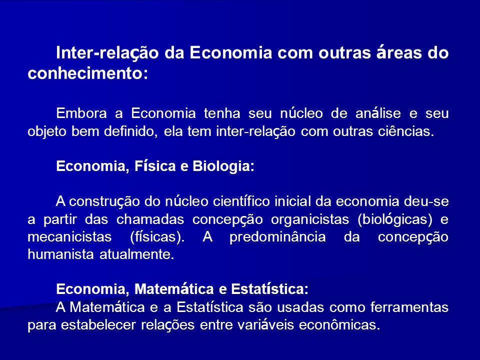 Inter-relação da Economia com outras áreas do conhecimento:
