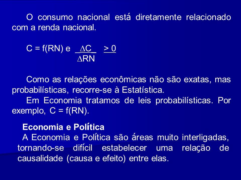 O consumo nacional está diretamente relacionado com a renda nacional.