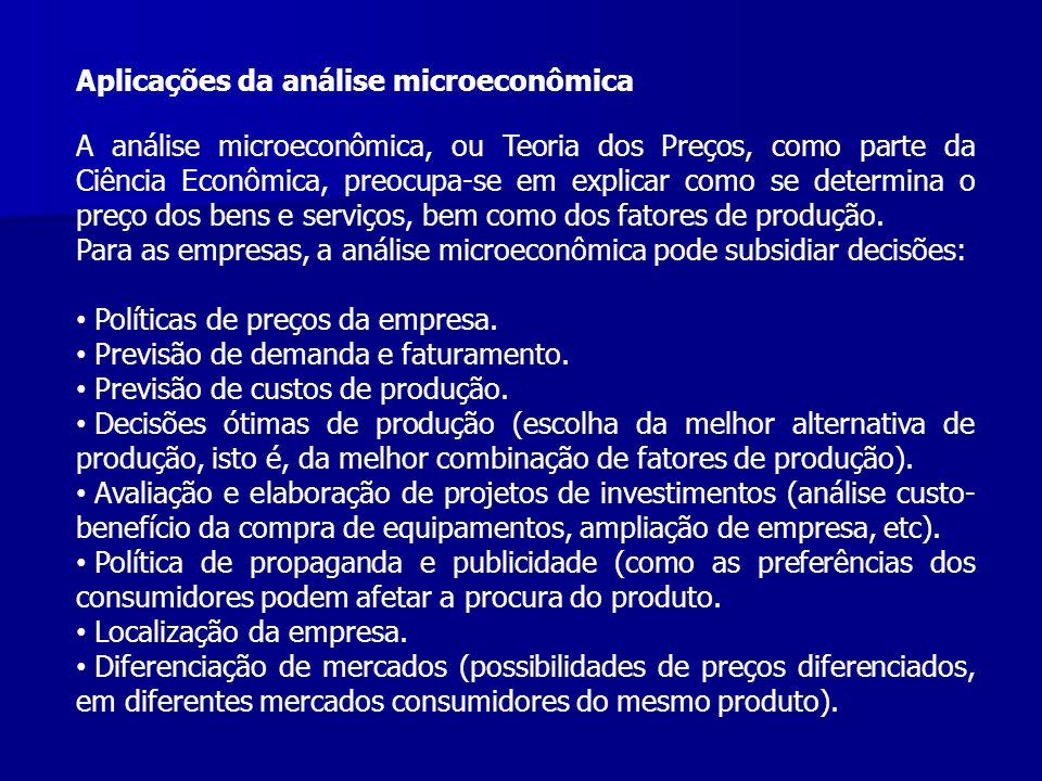 Aplicações da análise microeconômica