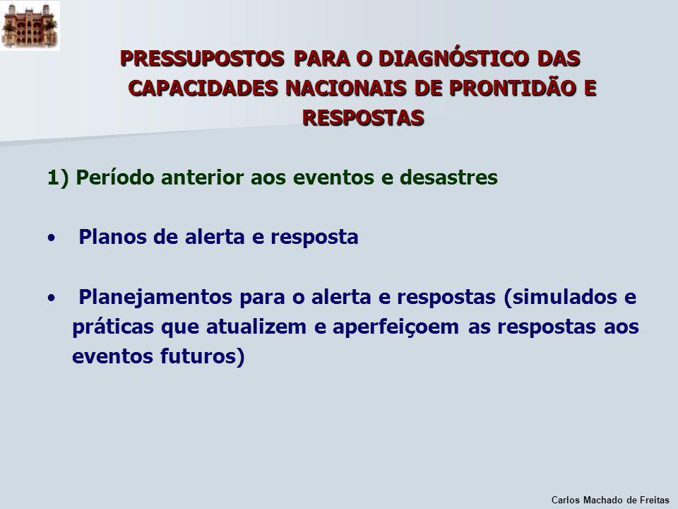 1) Período anterior aos eventos e desastres