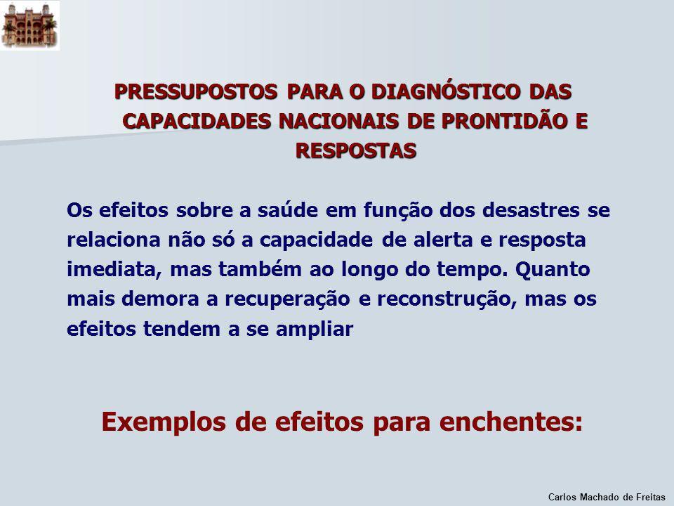 Exemplos de efeitos para enchentes: