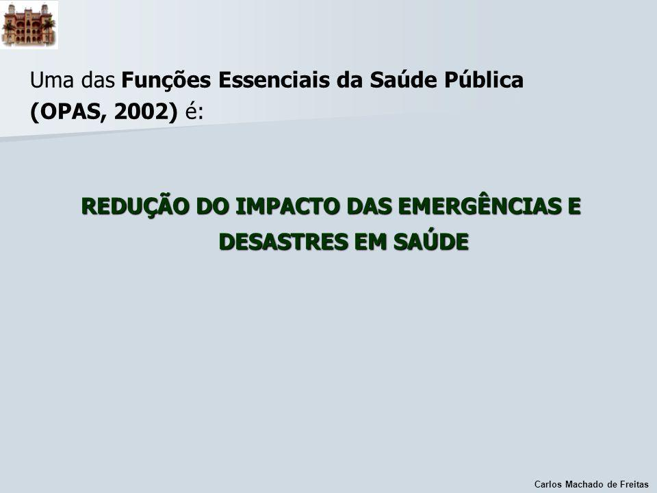 REDUÇÃO DO IMPACTO DAS EMERGÊNCIAS E DESASTRES EM SAÚDE