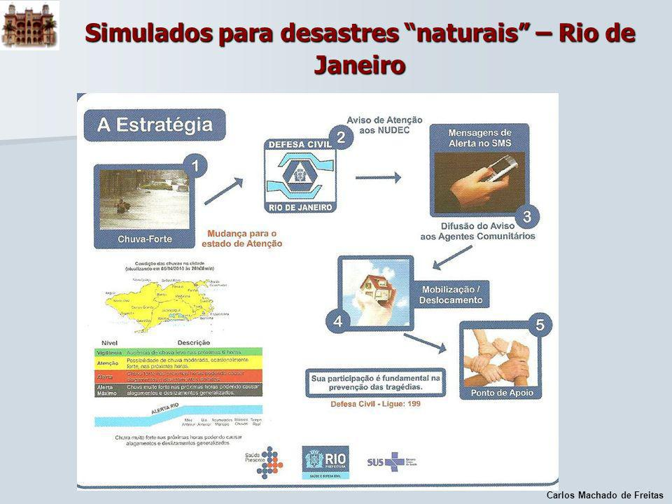 Simulados para desastres naturais – Rio de Janeiro