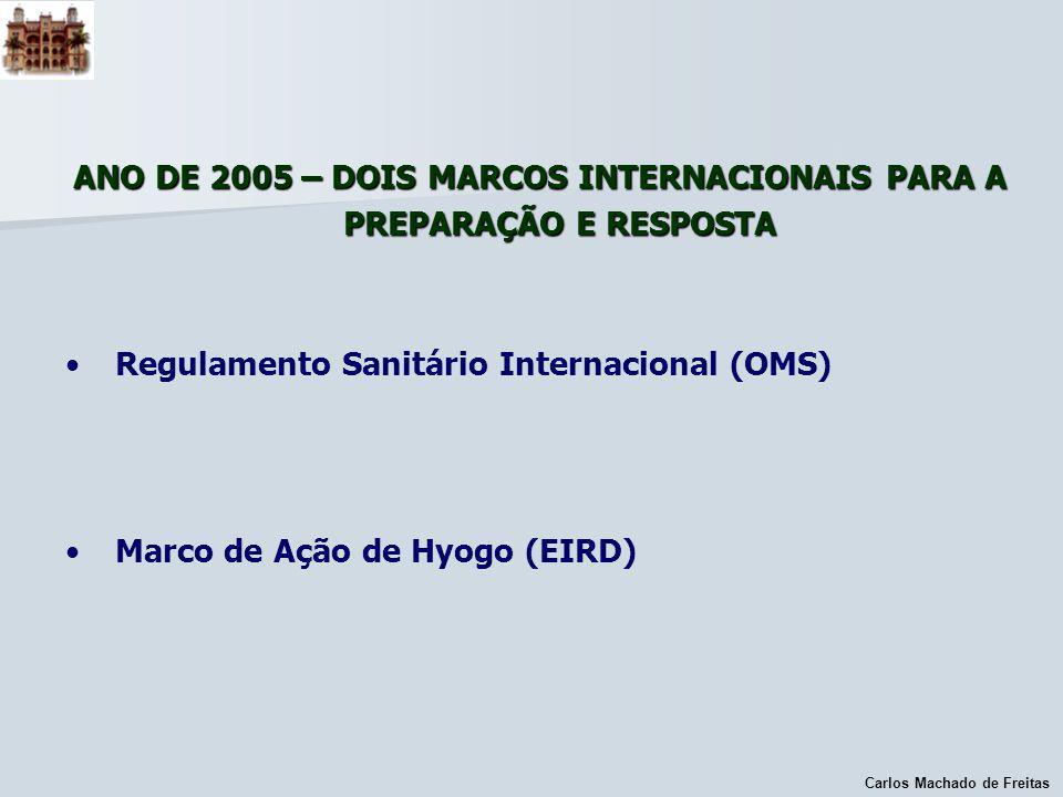 ANO DE 2005 – DOIS MARCOS INTERNACIONAIS PARA A PREPARAÇÃO E RESPOSTA