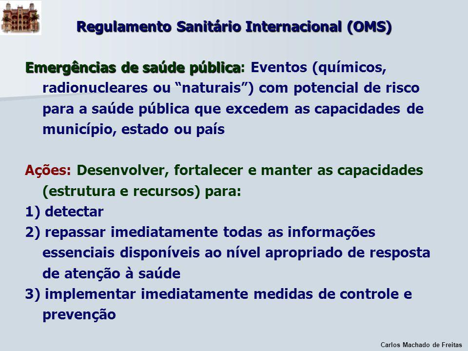 Regulamento Sanitário Internacional (OMS)