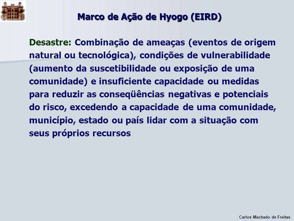 Marco de Ação de Hyogo (EIRD)