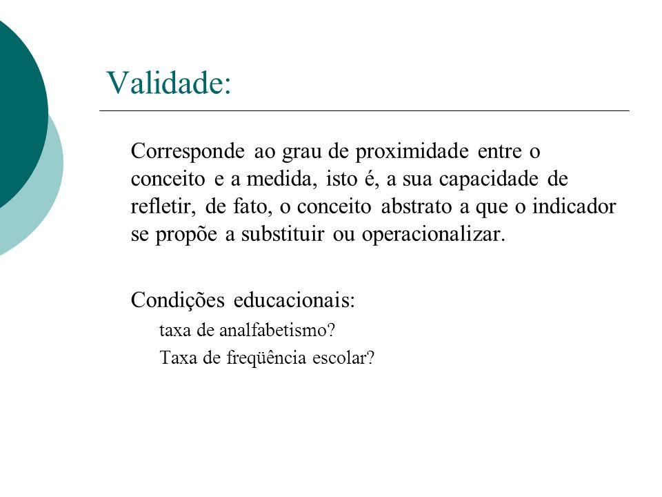 Validade: