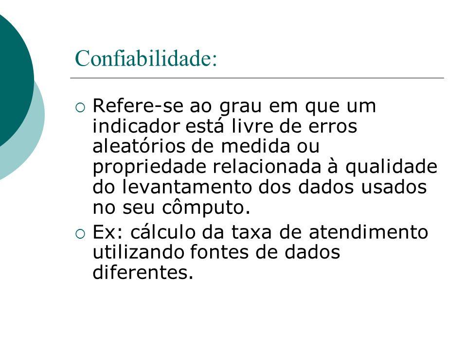Confiabilidade: