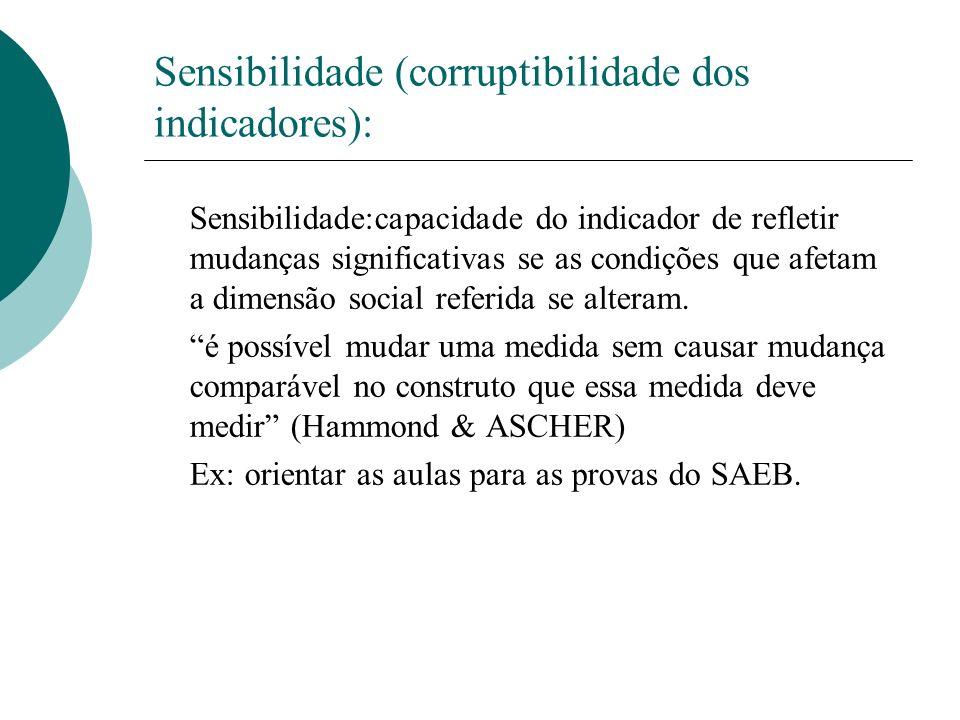 Sensibilidade (corruptibilidade dos indicadores):
