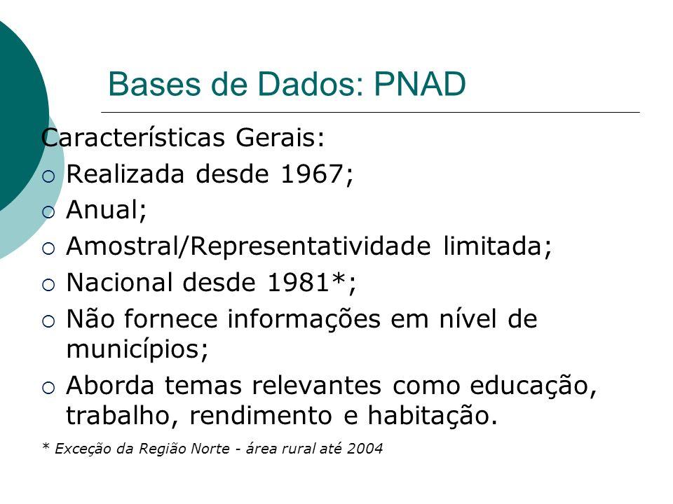 Bases de Dados: PNAD Características Gerais: Realizada desde 1967;