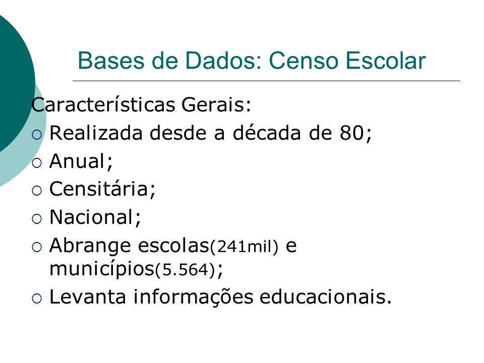 Bases de Dados: Censo Escolar