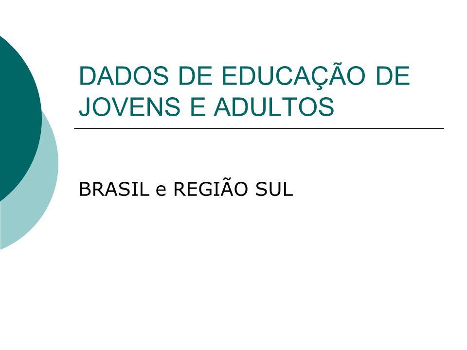 DADOS DE EDUCAÇÃO DE JOVENS E ADULTOS