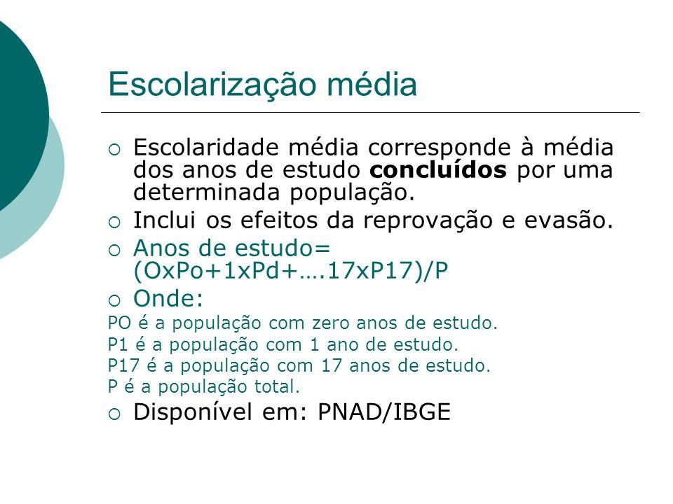 Escolarização médiaEscolaridade média corresponde à média dos anos de estudo concluídos por uma determinada população.