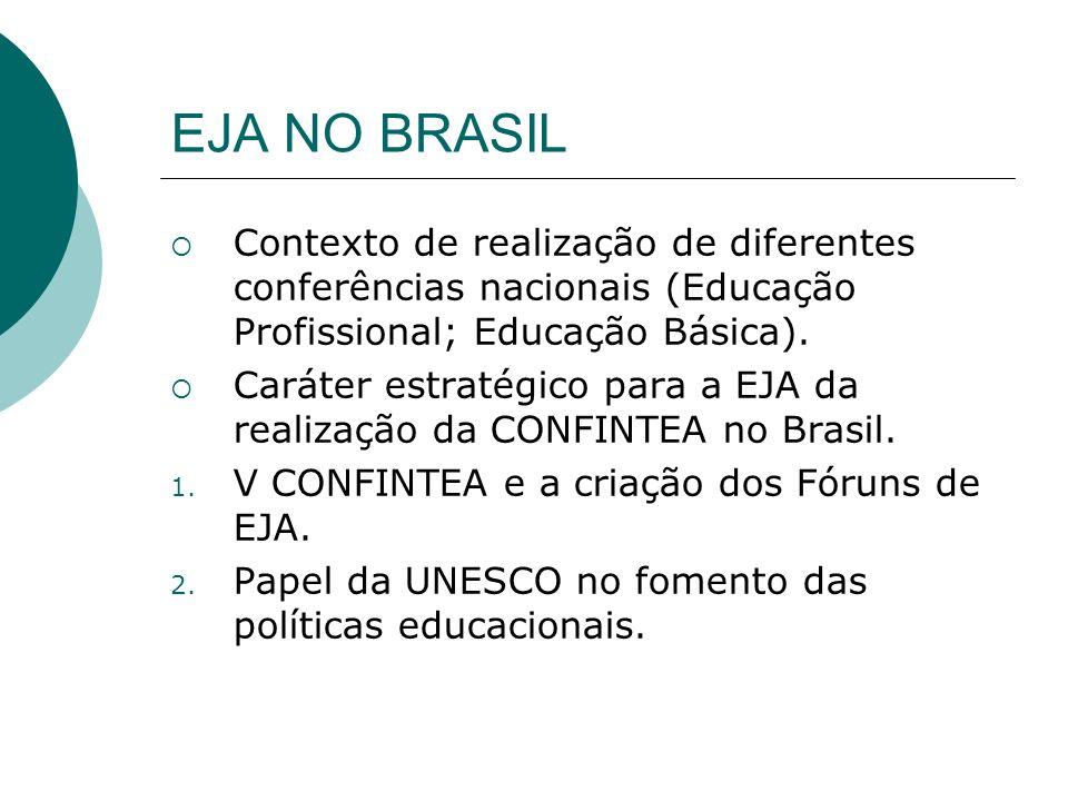 EJA NO BRASILContexto de realização de diferentes conferências nacionais (Educação Profissional; Educação Básica).