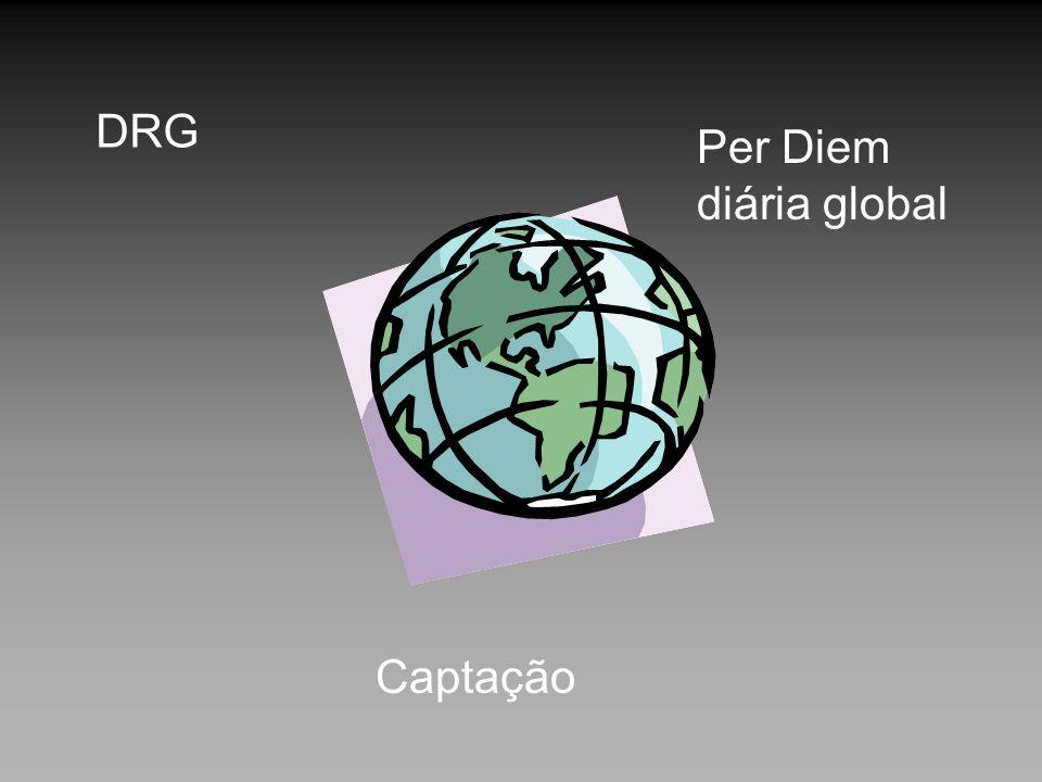 DRG Per Diem diária global Captação