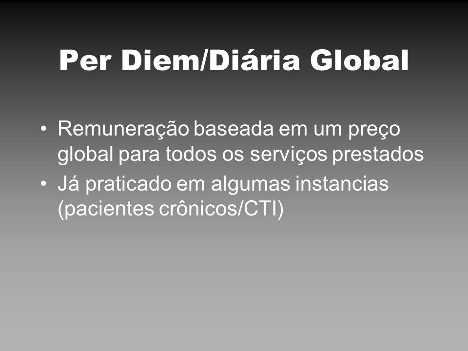 Per Diem/Diária Global