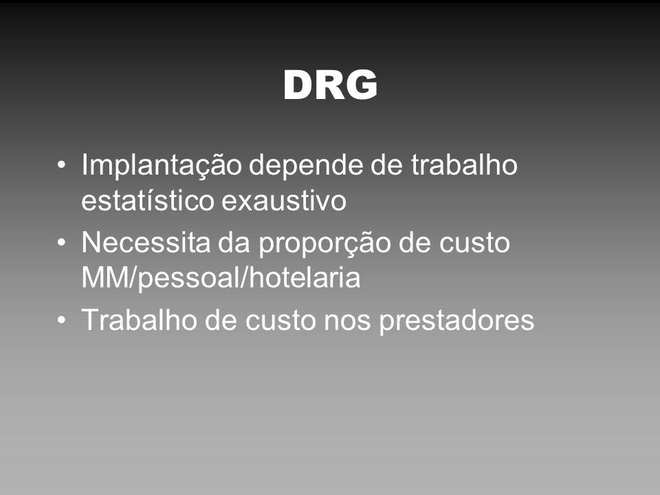 DRG Implantação depende de trabalho estatístico exaustivo