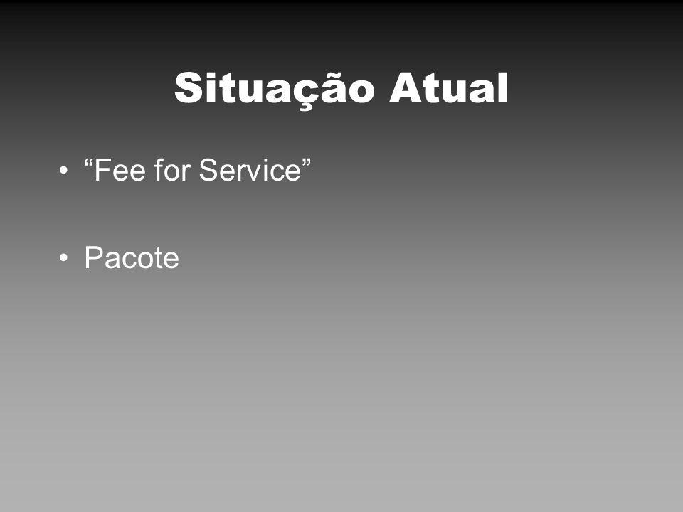 Situação Atual Fee for Service Pacote