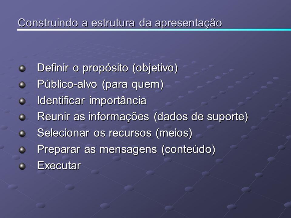 Construindo a estrutura da apresentação