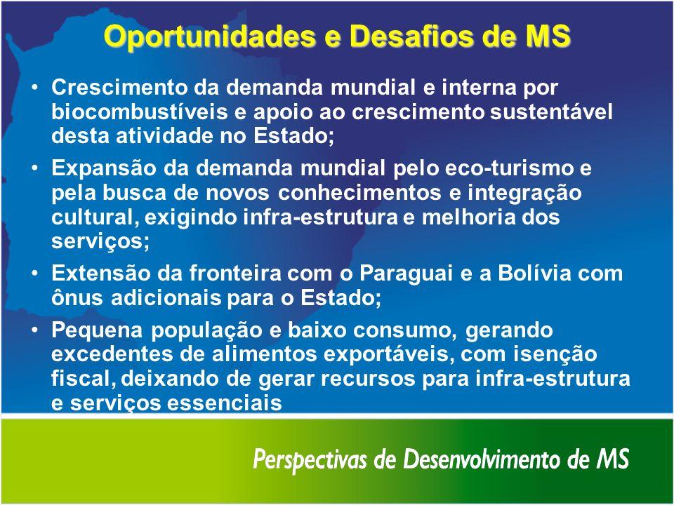 Oportunidades e Desafios de MS