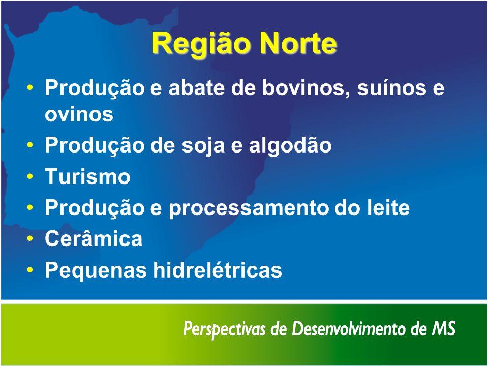 Região Norte Produção e abate de bovinos, suínos e ovinos