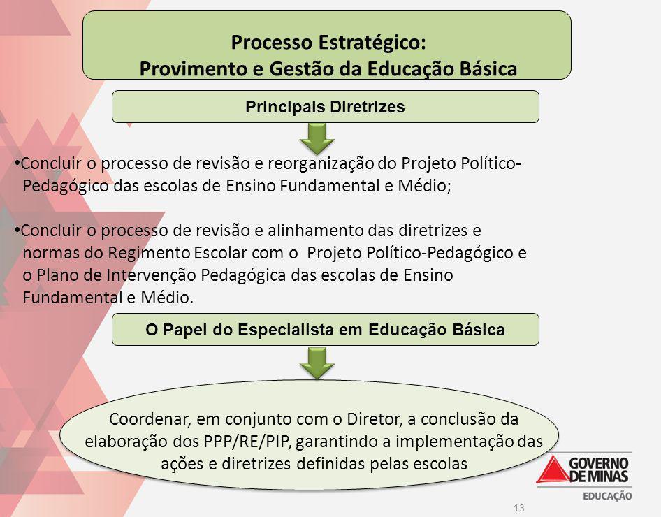 Processo Estratégico: Provimento e Gestão da Educação Básica