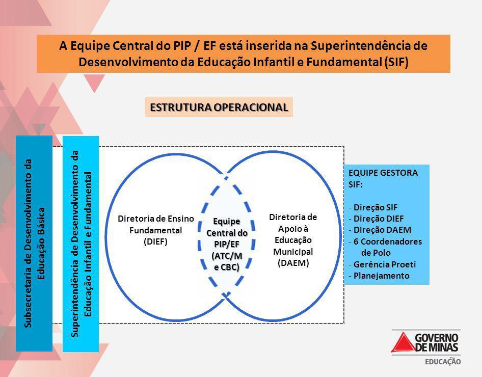A Equipe Central do PIP / EF está inserida na Superintendência de Desenvolvimento da Educação Infantil e Fundamental (SIF)