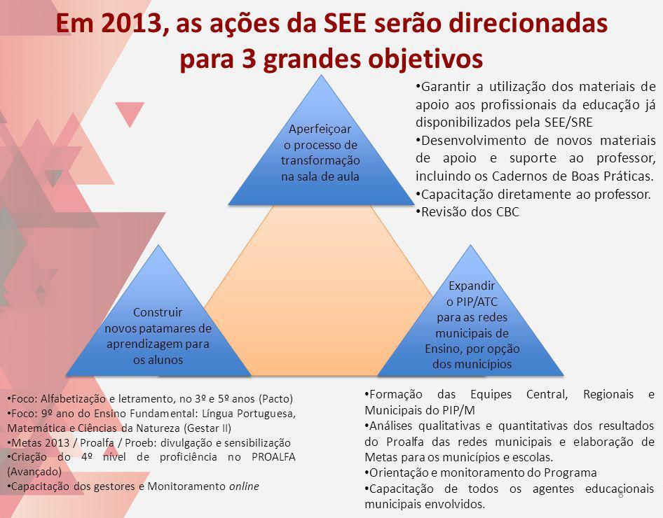 Em 2013, as ações da SEE serão direcionadas para 3 grandes objetivos
